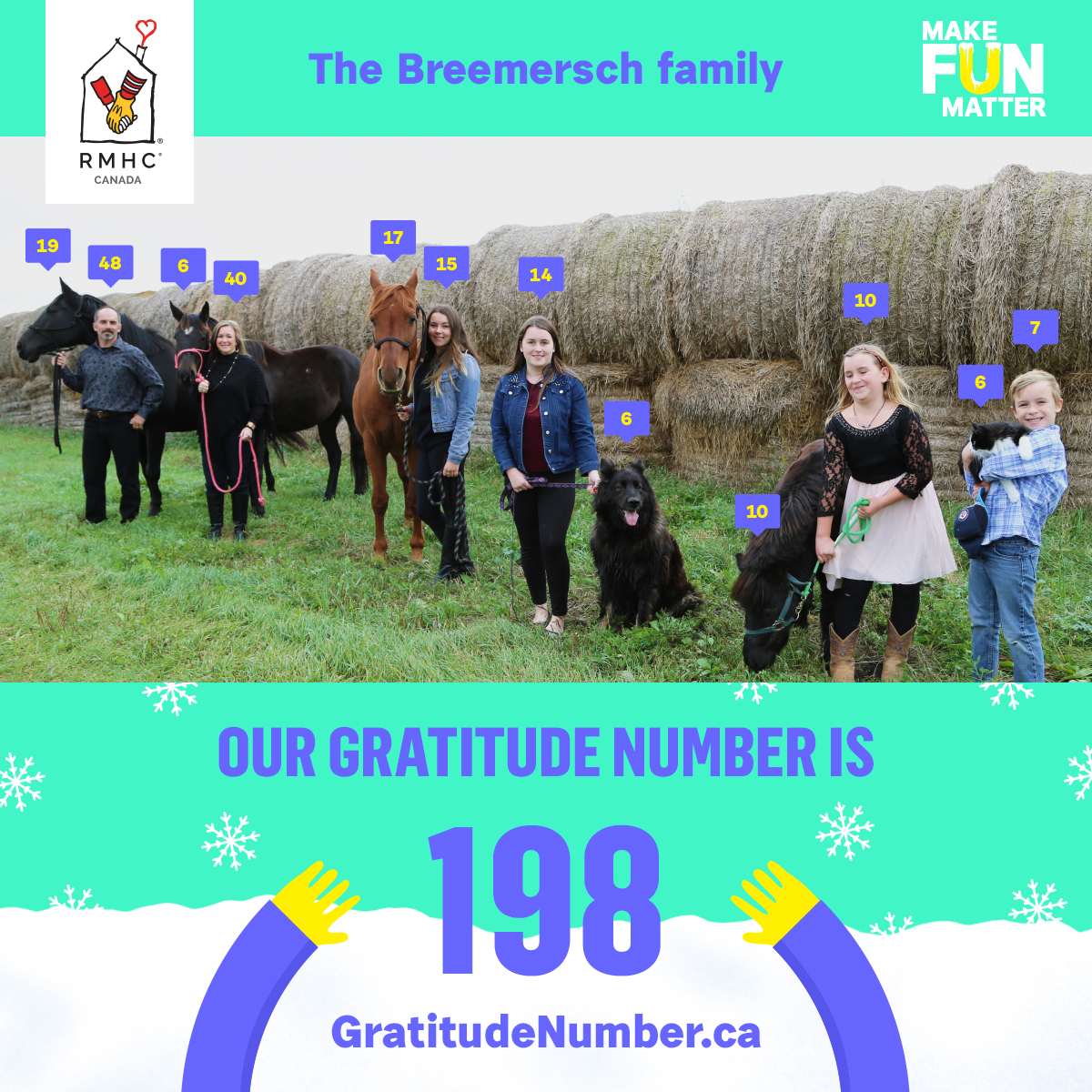 La famille Breemersch Indice de gratitude de 198.